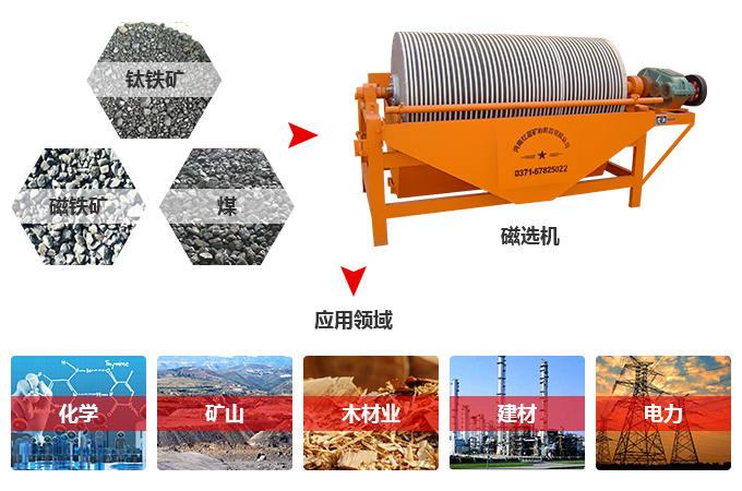 高梯度磁选机应用领域