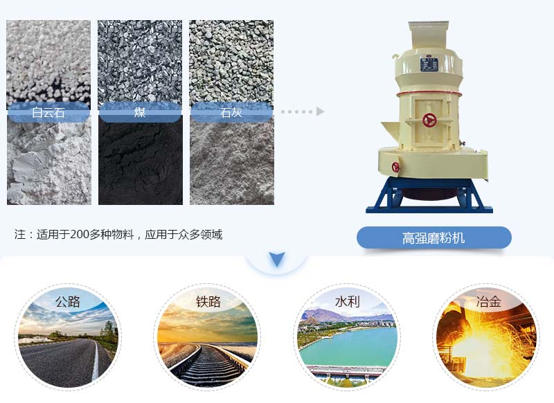 高强磨粉机应用范围图