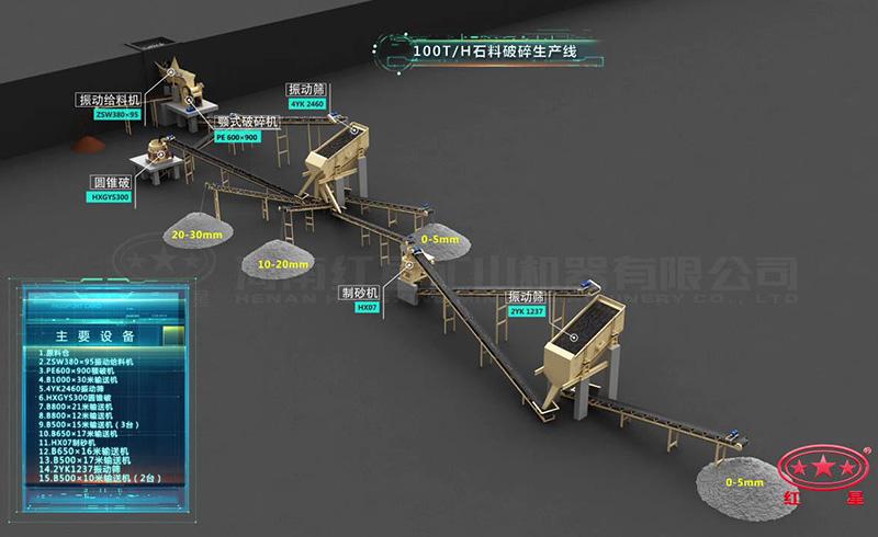时产100吨石料破碎生产线