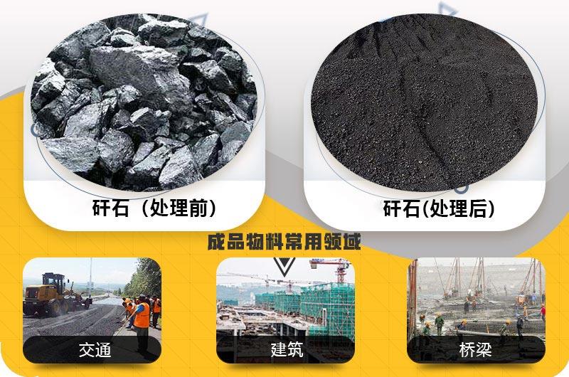 煤矸石制沙后