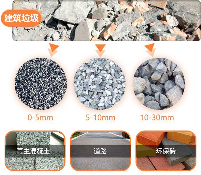 建筑垃圾处理后成品砂石