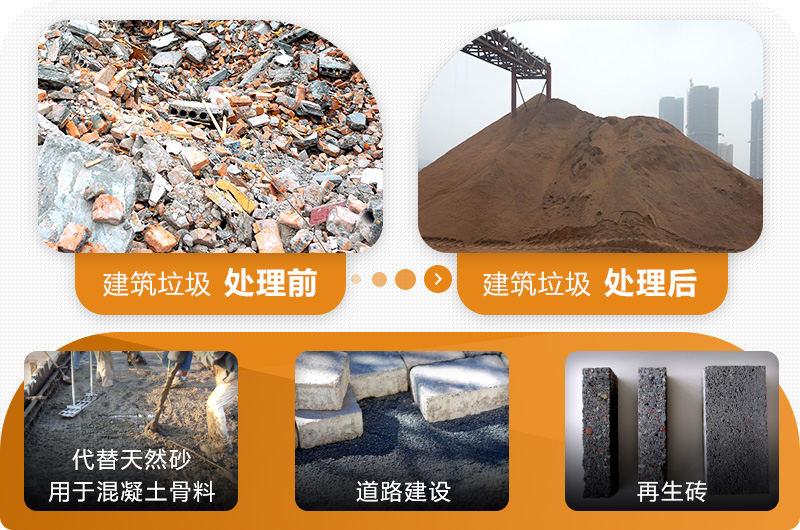 投资建筑垃圾制沙,用途广,前景好