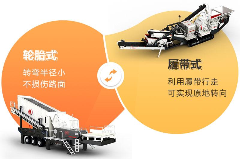 轮胎式移动制砂机与履带式移动制砂机